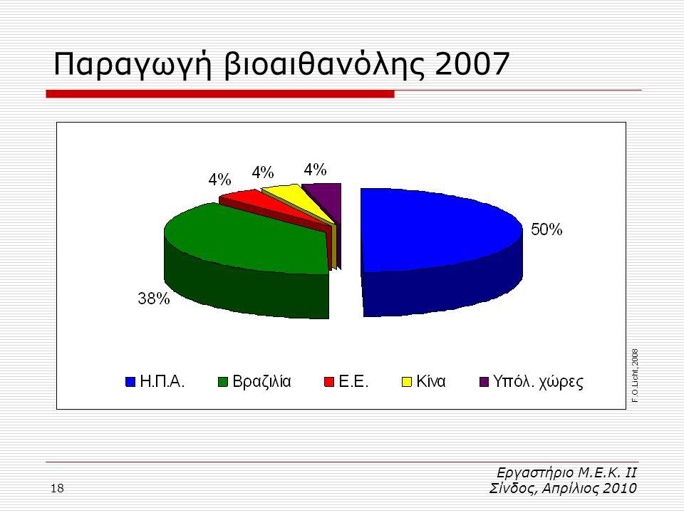 18 Παραγωγή βιοαιθανόλης 2007 F.O.Licht, 2008 Εργαστήριο Μ.Ε.Κ. ΙΙ Σίνδος, Απρίλιος 2010