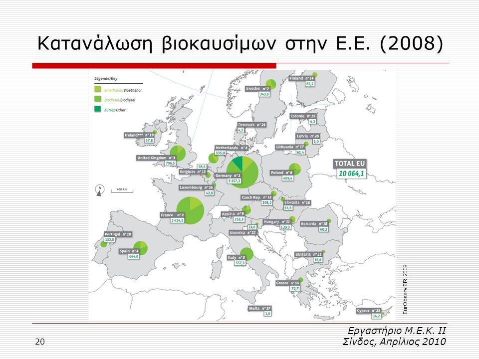 20 Κατανάλωση βιοκαυσίμων στην Ε.Ε.(2008) EurObserv'ER, 2009 Εργαστήριο Μ.Ε.Κ.
