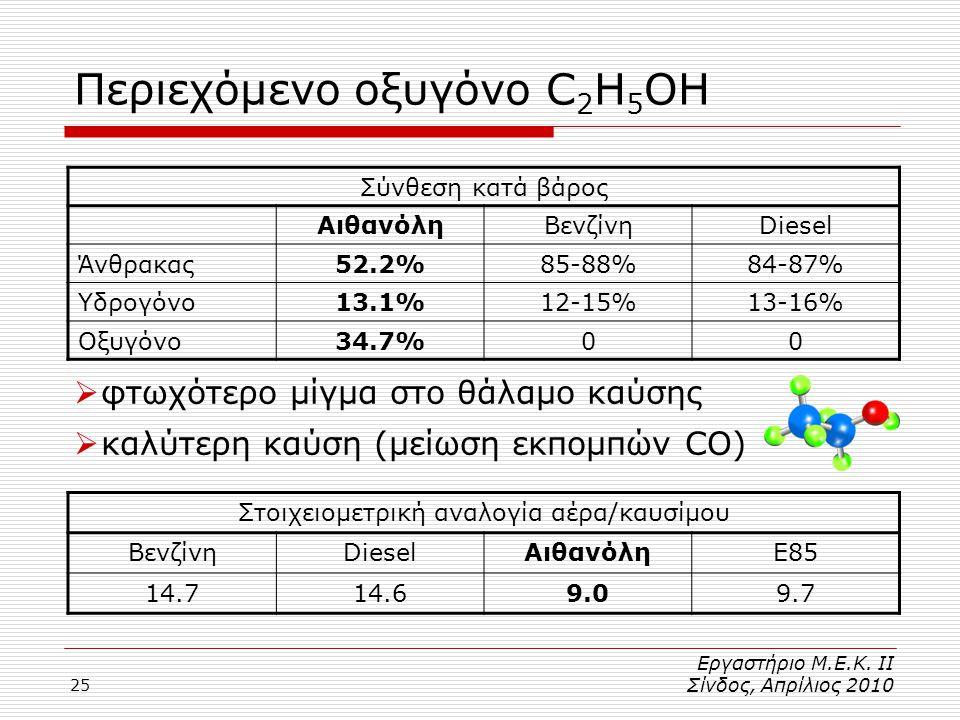 25 Περιεχόμενο οξυγόνο C 2 H 5 OH  φτωχότερο μίγμα στο θάλαμο καύσης  καλύτερη καύση (μείωση εκπομπών CO) Στοιχειομετρική αναλογία αέρα/καυσίμου ΒενζίνηDieselΑιθανόληE85 14.714.69.09.7 Σύνθεση κατά βάρος ΑιθανόληΒενζίνηDiesel Άνθρακας52.2%85-88%84-87% Υδρογόνο13.1%12-15%13-16% Οξυγόνο34.7%00 Εργαστήριο Μ.Ε.Κ.