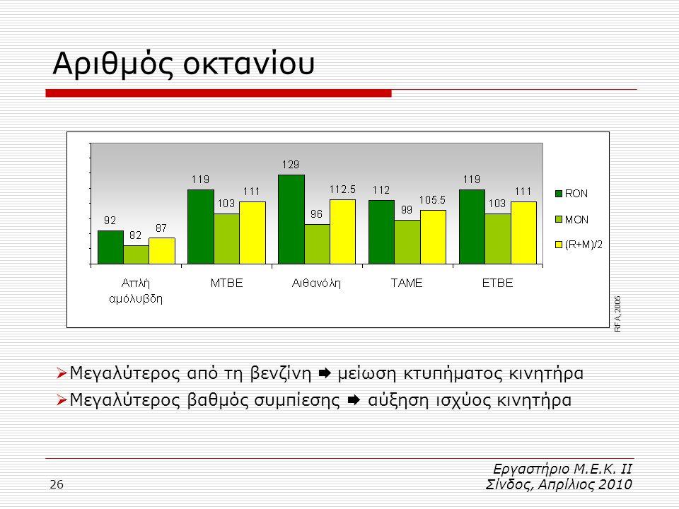 26 Αριθμός οκτανίου  Μεγαλύτερος από τη βενζίνη  μείωση κτυπήματος κινητήρα  Μεγαλύτερος βαθμός συμπίεσης  αύξηση ισχύος κινητήρα Εργαστήριο Μ.Ε.Κ.