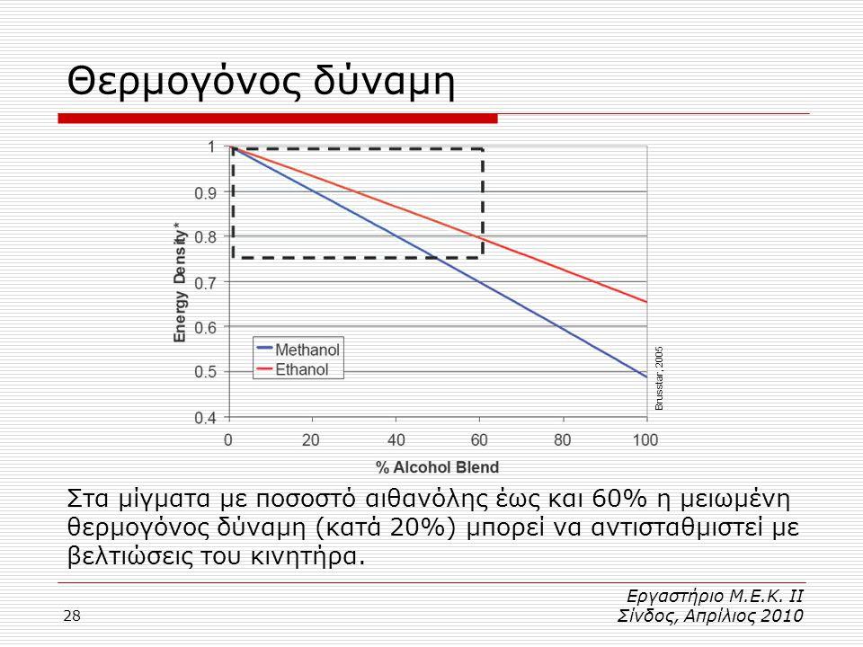 28 Θερμογόνος δύναμη Στα μίγματα με ποσοστό αιθανόλης έως και 60% η μειωμένη θερμογόνος δύναμη (κατά 20%) μπορεί να αντισταθμιστεί με βελτιώσεις του κινητήρα.