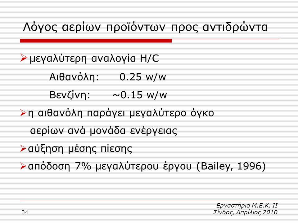 34 Λόγος αερίων προϊόντων προς αντιδρώντα  μεγαλύτερη αναλογία H/C Αιθανόλη: 0.25 w/w Βενζίνη: ~0.15 w/w  η αιθανόλη παράγει μεγαλύτερο όγκο αερίων ανά μονάδα ενέργειας  αύξηση μέσης πίεσης  απόδοση 7% μεγαλύτερου έργου (Bailey, 1996) Εργαστήριο Μ.Ε.Κ.