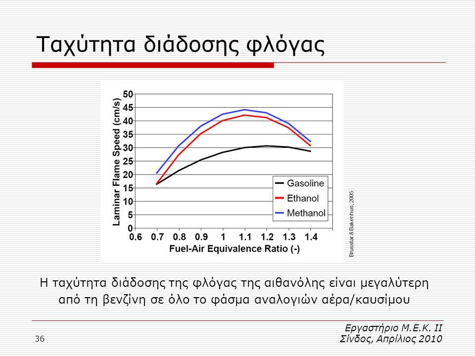 36 Ταχύτητα διάδοσης φλόγας Η ταχύτητα διάδοσης της φλόγας της αιθανόλης είναι μεγαλύτερη από τη βενζίνη σε όλο το φάσμα αναλογιών αέρα/καυσίμου Brusstar & Bakenhus, 2005 Εργαστήριο Μ.Ε.Κ.