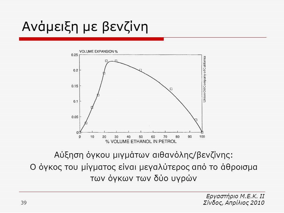 39 Αύξηση όγκου μιγμάτων αιθανόλης/βενζίνης: Ο όγκος του μίγματος είναι μεγαλύτερος από το άθροισμα των όγκων των δύο υγρών Ανάμειξη με βενζίνη Εργαστήριο Μ.Ε.Κ.