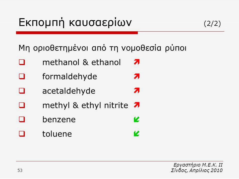 53 Μη οριοθετημένοι από τη νομοθεσία ρύποι  methanol & ethanol  formaldehyde  acetaldehyde  methyl & ethyl nitrite  benzene  toluene  Εργαστήριο Μ.Ε.Κ.
