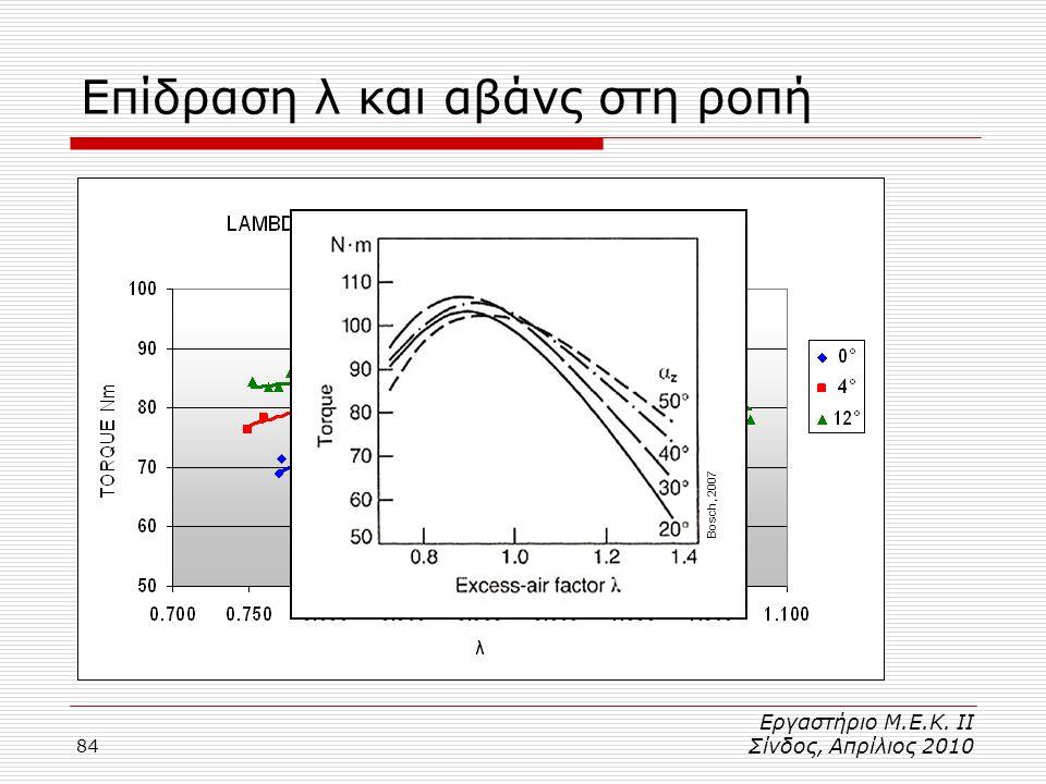 84 Επίδραση λ και αβάνς στη ροπή Bosch, 2007 Εργαστήριο Μ.Ε.Κ. ΙΙ Σίνδος, Απρίλιος 2010