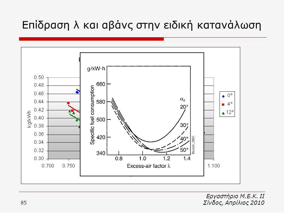 85 Επίδραση λ και αβάνς στην ειδική κατανάλωση Bosch, 2007 Εργαστήριο Μ.Ε.Κ.