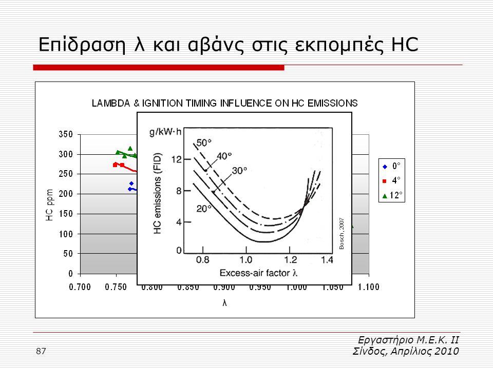 87 Επίδραση λ και αβάνς στις εκπομπές HC Bosch, 2007 Εργαστήριο Μ.Ε.Κ. ΙΙ Σίνδος, Απρίλιος 2010
