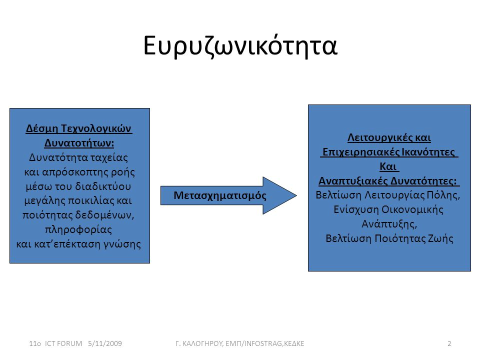 Τι μέλλει γενέσθαι; •Εθνικό Σχέδιο ανάπτυξης των ευρυζωνικών υποδομών (Πρωτοβουλία Υπουργείου Υποδομών) •Τι θα κάνει ο ΟΤΕ •Η παρουσία των δήμων (Πρωτοβουλία ΚΕΔΚΕ, Περιφερειακές κινήσεις)