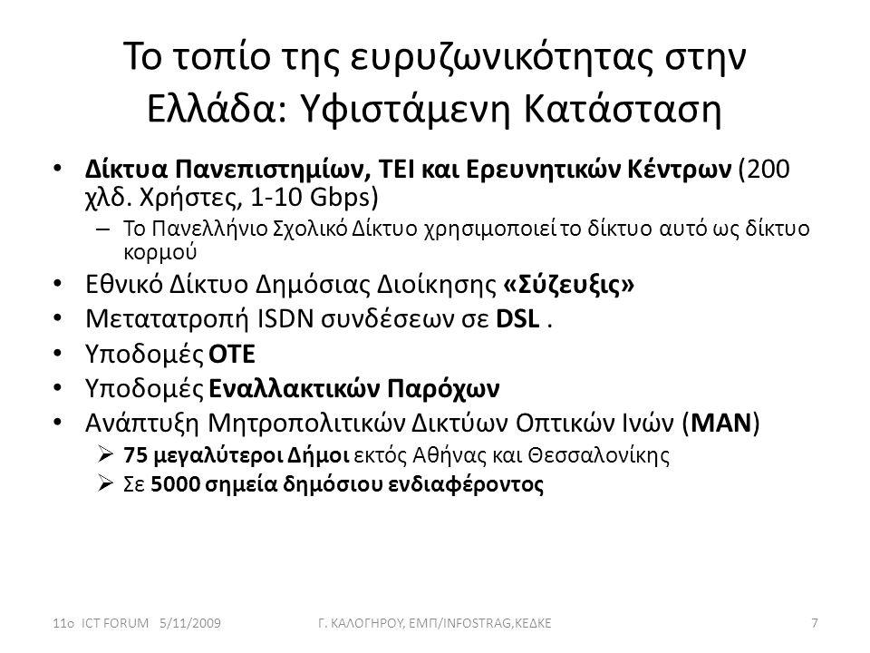 11ο ICT FORUM 5/11/2009Γ. KΑΛΟΓΗΡΟΥ, ΕΜΠ/INFOSTRAG,ΚΕΔΚΕ7 Το τοπίο της ευρυζωνικότητας στην Ελλάδα: Yφιστάμενη Κατάσταση • Δίκτυα Πανεπιστημίων, ΤΕΙ κ