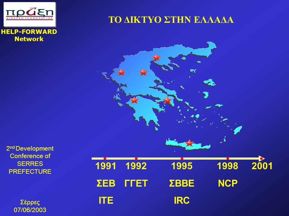 2 nd Development Conference of SERRES PREFECTURE Σέρρες 07/06/2003 HELP-FORWARD Network ΤΟ ΔΙΚΤΥΟ ΣΤΗΝ ΕΛΛΑΔΑ 1991 ΣΕΒ ΙΤΕ 1992 ΓΓΕΤ 1995 ΣΒΒΕ IRC 1998 NCP 2001