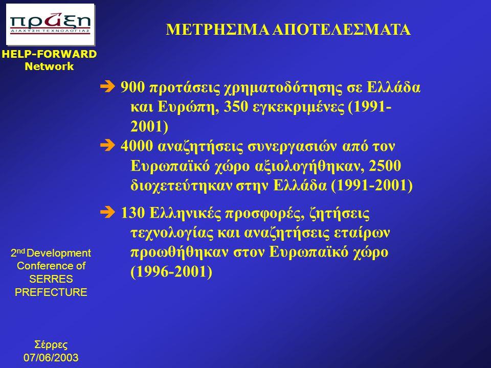 2 nd Development Conference of SERRES PREFECTURE Σέρρες 07/06/2003 HELP-FORWARD Network  900 προτάσεις χρηματοδότησης σε Ελλάδα και Ευρώπη, 350 εγκεκ