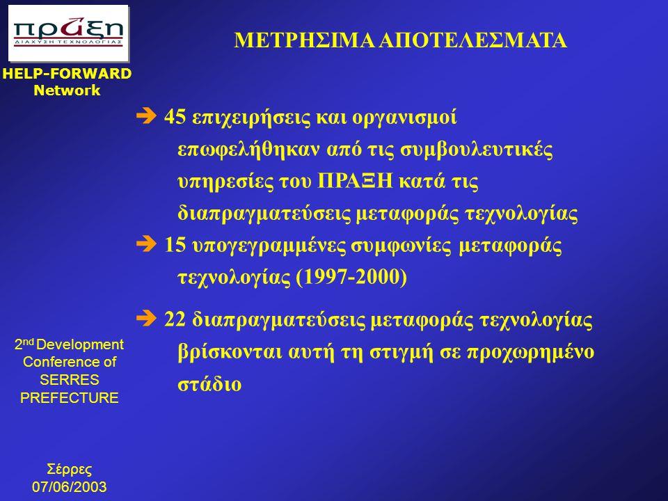 2 nd Development Conference of SERRES PREFECTURE Σέρρες 07/06/2003 HELP-FORWARD Network  45 επιχειρήσεις και οργανισμοί επωφελήθηκαν από τις συμβουλε
