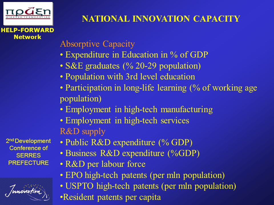 2 nd Development Conference of SERRES PREFECTURE Σέρρες 07/06/2003 HELP-FORWARD Network NATIONAL INNOVATION CAPACITY Absorptive Capacity • Expenditure