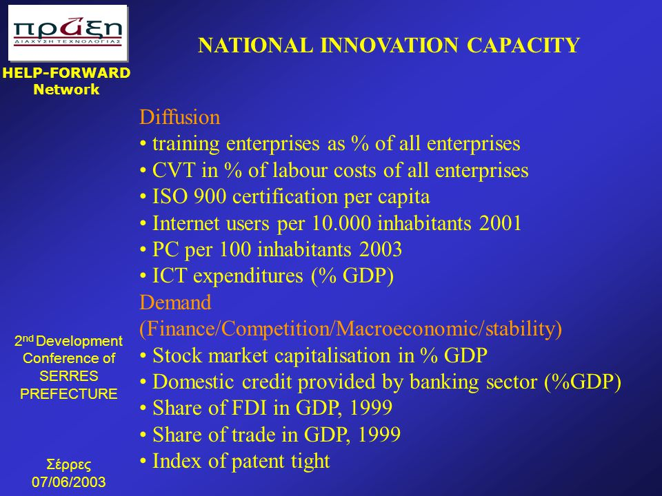 2 nd Development Conference of SERRES PREFECTURE Σέρρες 07/06/2003 HELP-FORWARD Network SHORT AND MEDIUM-TERM RESEARCH ACTIONS (405 M€) •Clean energy, in particular renewables  Cost effective supply  Large scale integration •Energy savings and energy efficiency  Eco-buildings  Polygeneration •Alternative motor fuels SM