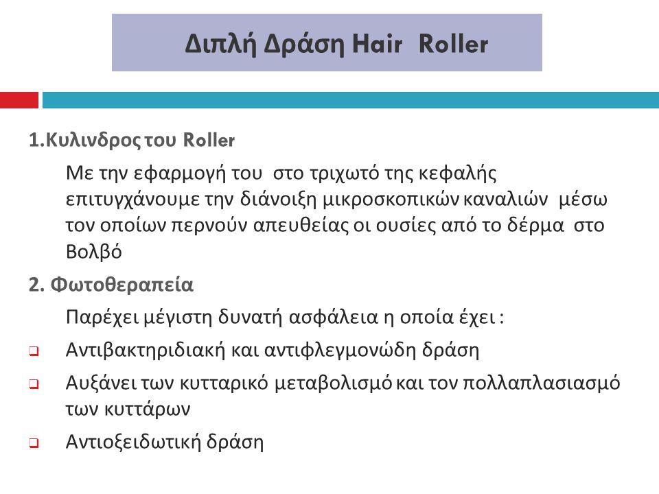 Διπλή Δράση Hair Roller 1. Κυλινδρος του Roller Με την εφαρμογή του στο τριχωτό της κεφαλής επιτυγχάνουμε την διάνοιξη μικροσκοπικών καναλιών μέσω τον