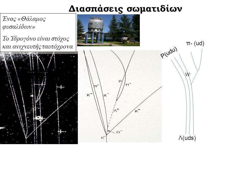 Διασπάσεις σωματιδίων Ένας «Θάλαμος φυσαλίδων» Το Υδρογόνο είναι στόχος και ανιχνευτής ταυτόχρονα Ένας «Θάλαμος φυσαλίδων» Το Υδρογόνο είναι στόχος και ανιχνευτής ταυτόχρονα Λ(uds) P(udu) π- (ud) W-W-
