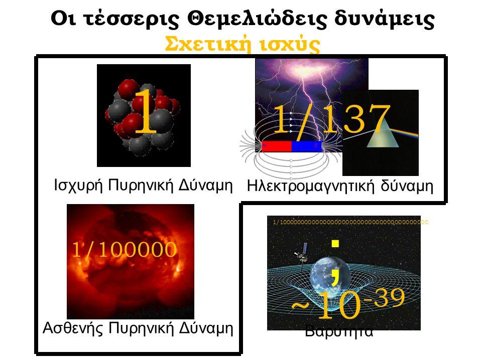 Οι τέσσερις Θεμελιώδεις δυνάμεις Σχετική ισχύς Ισχυρή Πυρηνική Δύναμη Ασθενής Πυρηνική Δύναμη Βαρύτητα ; 1 Ηλεκτρομαγνητική δύναμη 1/137 1/100000 1/1000000000000000000000000000000000000000 ~10 -39