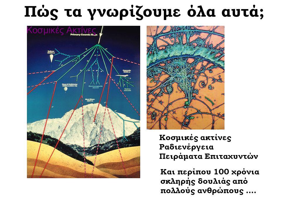 Πώς τα γνωρίζουμε όλα αυτά; Κοσμικές Ακτίνες Κοσμικές ακτίνες Ραδιενέργεια Πειράματα Επιταχυντών Και περίπου 100 χρόνια σκληρής δουλιάς από πολλούς ανθρώπους....