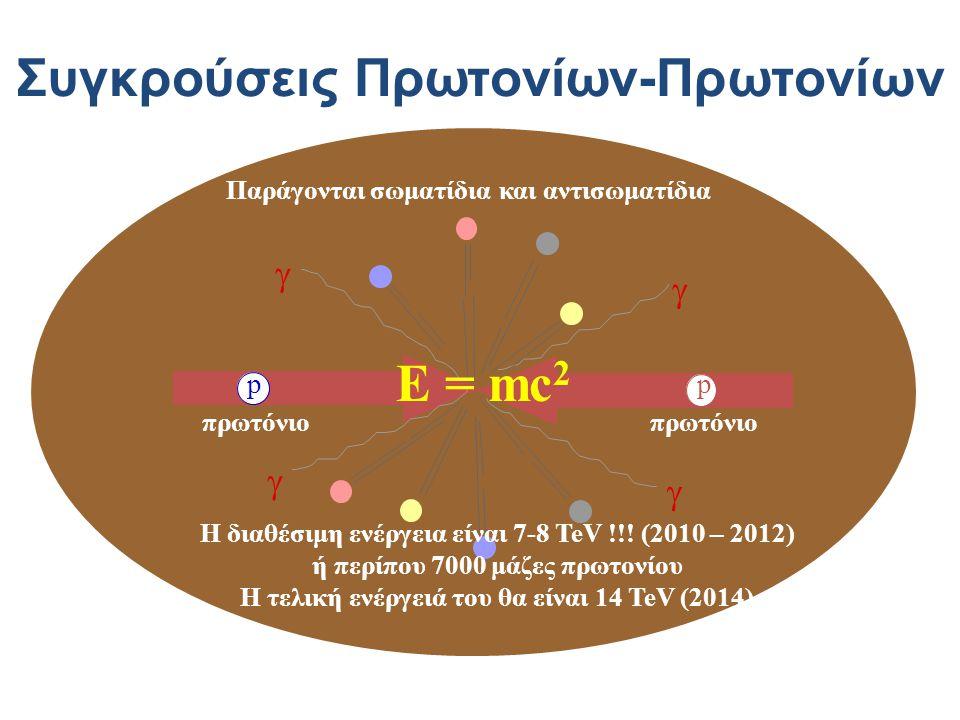 Συγκρούσεις Πρωτονίων-Πρωτονίων p p     πρωτόνιο Παράγονται σωματίδια και αντισωματίδια E = mc 2 πρωτόνιο Η διαθέσιμη ενέργεια είναι 7-8 TeV !!! (