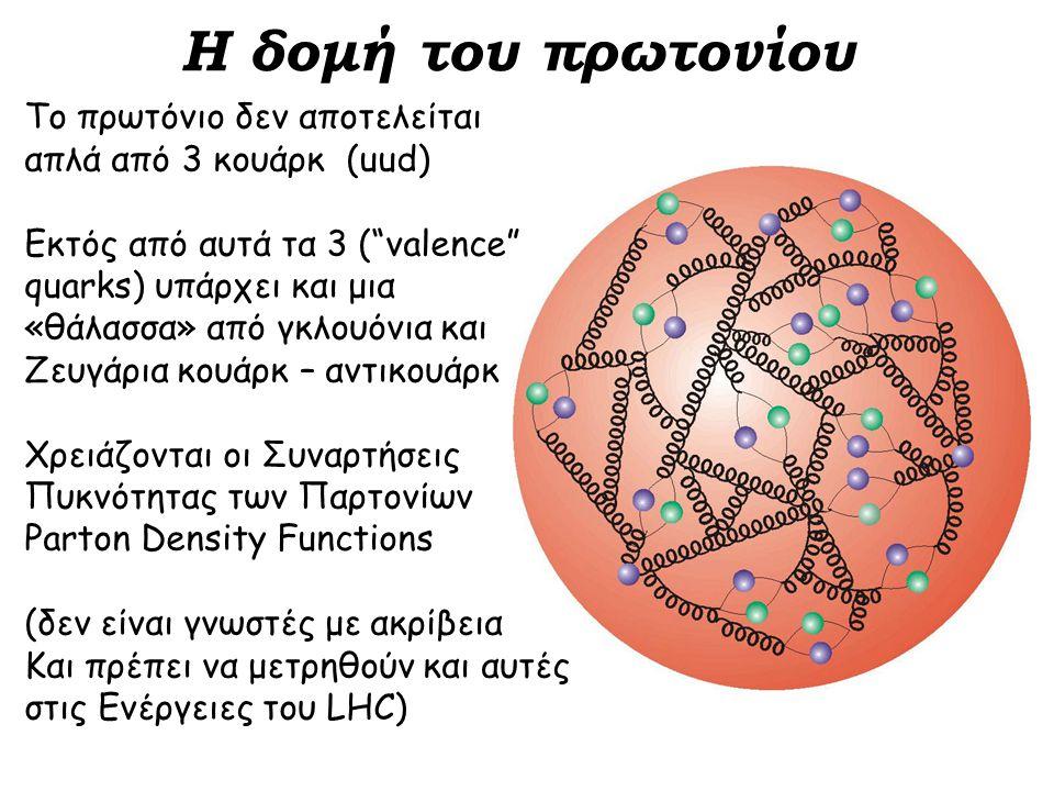 """Η δομή του πρωτονίου Το πρωτόνιο δεν αποτελείται απλά από 3 κουάρκ (uud) Εκτός από αυτά τα 3 (""""valence"""" quarks) υπάρχει και μια «θάλασσα» από γκλουόνι"""