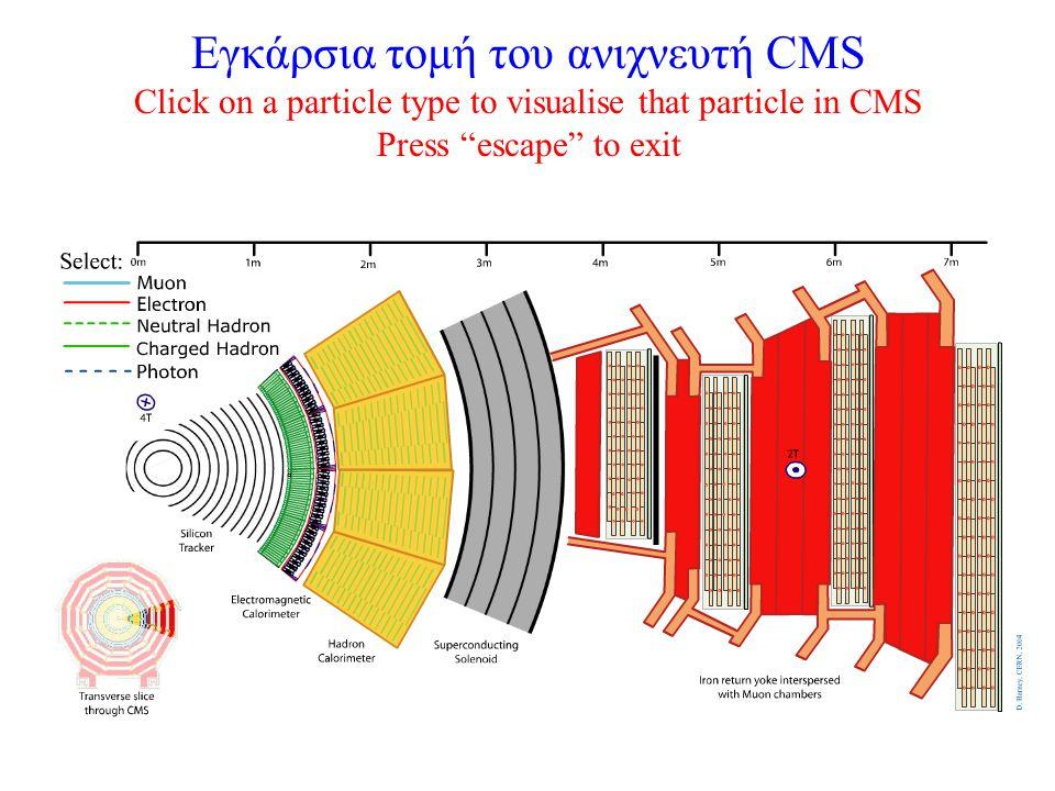 """Εγκάρσια τομή του ανιχνευτή CMS Click on a particle type to visualise that particle in CMS Press """"escape"""" to exit"""