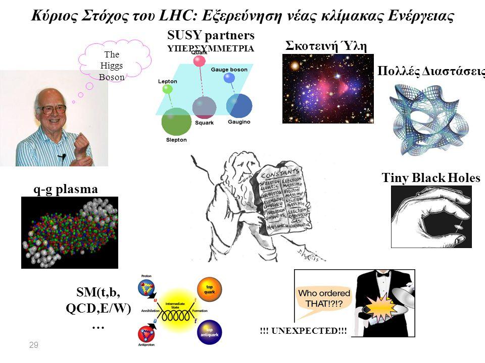 Κύριος Στόχος του LHC: Εξερεύνηση νέας κλίμακας Ενέργειας 29 Πολλές Διαστάσεις SUSY partners ΥΠΕΡΣΥΜΜΕΤΡΙΑ Σκοτεινή Ύλη Tiny Black Holes q-g plasma SM(t,b, QCD,E/W) … !!.