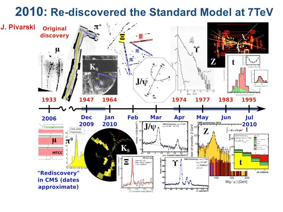 2010: Re-discovered the Standard Model at 7TeV J. Pivarski