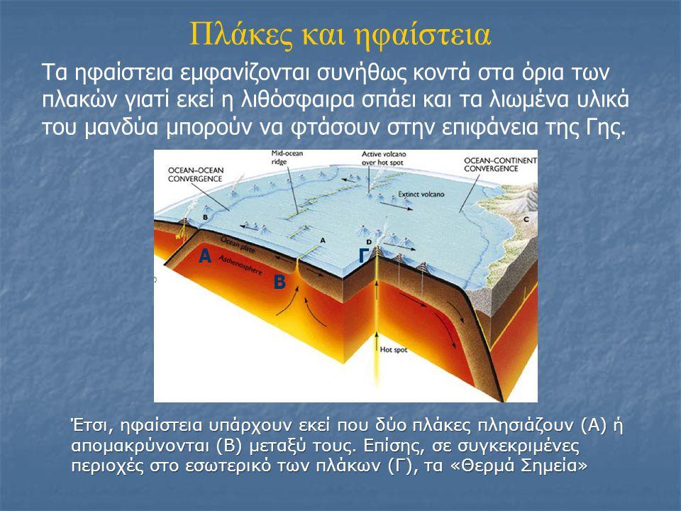 Πλάκες και ηφαίστεια Τα ηφαίστεια εμφανίζονται συνήθως κοντά στα όρια των πλακών γιατί εκεί η λιθόσφαιρα σπάει και τα λιωμένα υλικά του μανδύα μπορούν