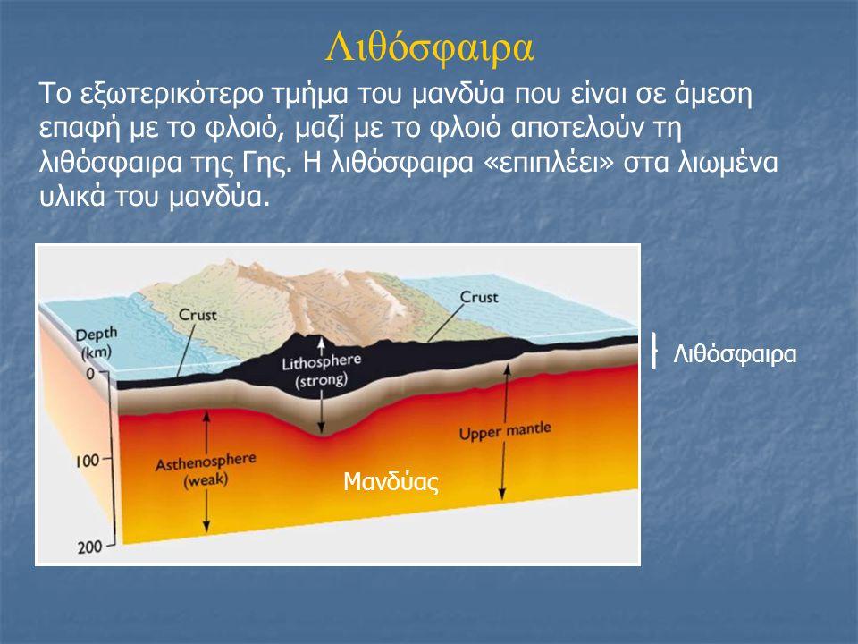 Λιθόσφαιρα Το εξωτερικότερο τμήμα του μανδύα που είναι σε άμεση επαφή με το φλοιό, μαζί με το φλοιό αποτελούν τη λιθόσφαιρα της Γης. Η λιθόσφαιρα «επι