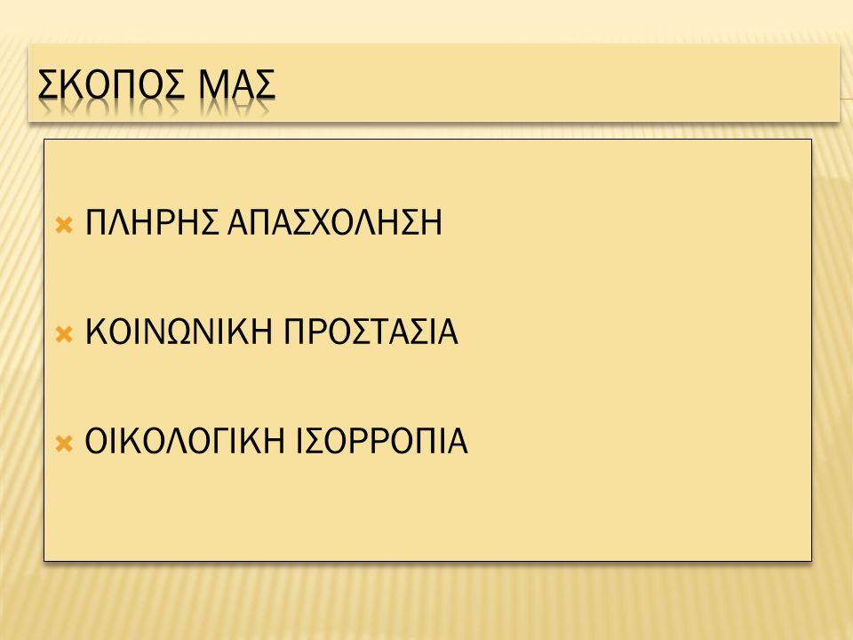ΑΝΑΣΧΕΔΙΑΣΜΟΣ ΑΝΑΠΤΥΞΙΑΚΟΥ ΠΡΟΣΑΝΑΤΟΛΙΣΜΟΥ ΤΗΣ ΠΑΤΡΑΣ (ΠΟΛΥΚΕΝΤΡΙΚΟΣ) ΑΝΑΣΧΕΔΙΑΣΜΟΣ ΑΝΑΠΤΥΞΙΑΚΟΥ ΠΡΟΣΑΝΑΤΟΛΙΣΜΟΥ ΤΗΣ ΠΑΤΡΑΣ (ΠΟΛΥΚΕΝΤΡΙΚΟΣ)