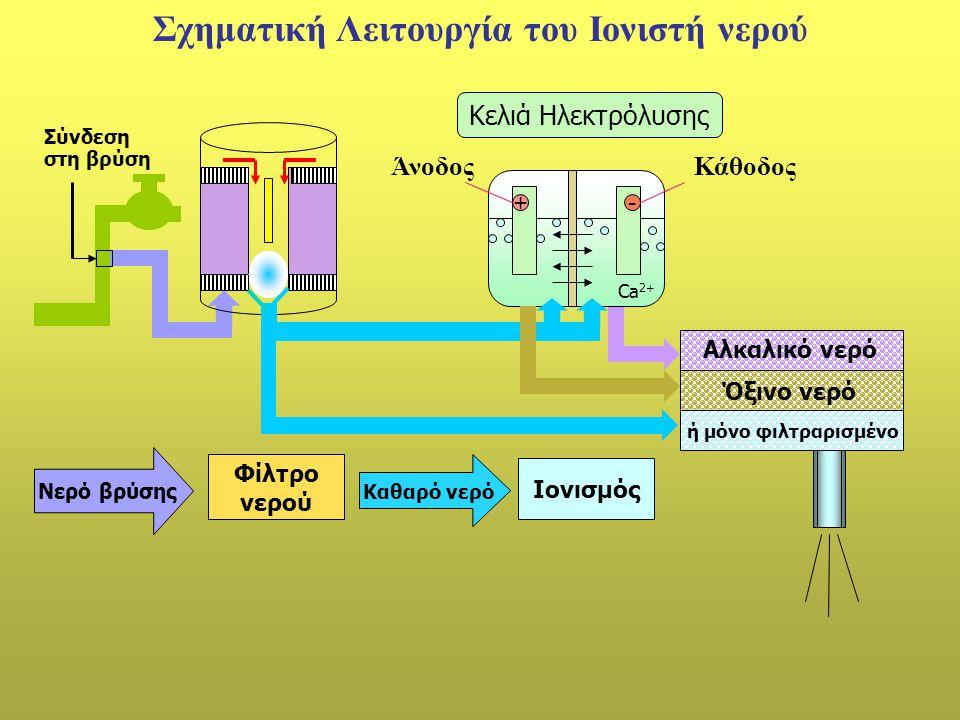 + - Νερό βρύσης Φίλτρο νερού Καθαρό νερό Ιονισμός Αλκαλικό νερό Όξινο νερό ΆνοδοςΚάθοδος Ca 2+ Σύνδεση στη βρύση Κελιά Ηλεκτρόλυσης Σχηματική Λειτουργ