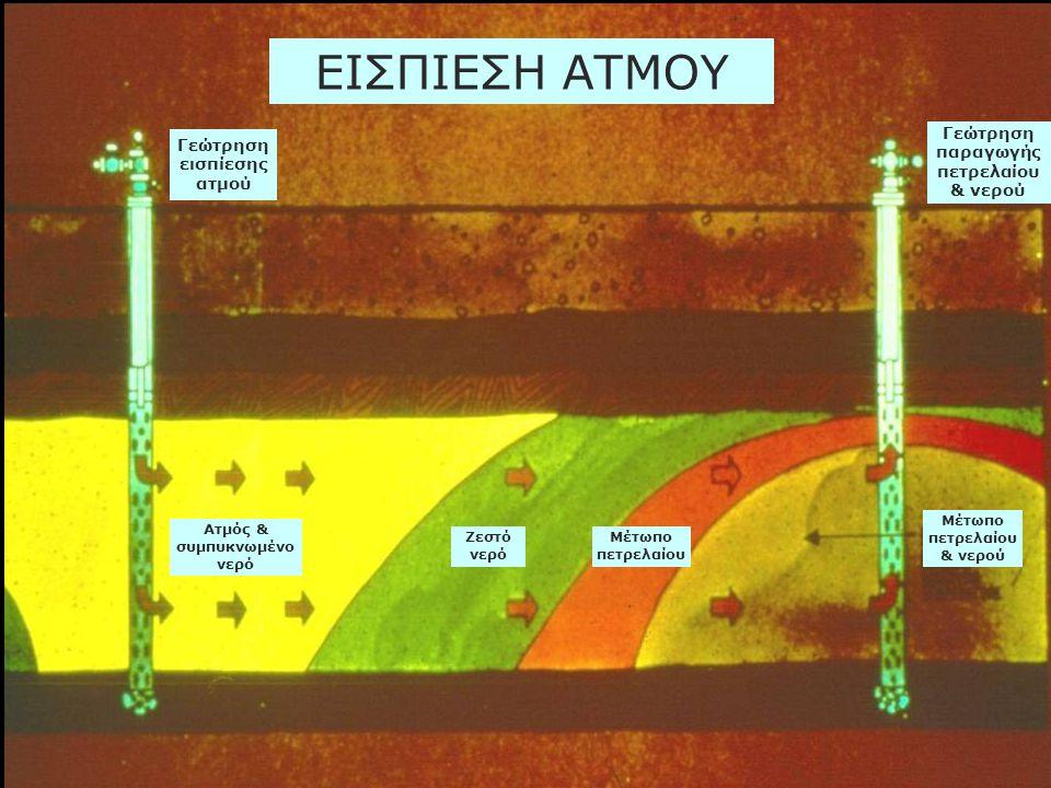 ΕΙΣΠΙΕΣΗ ΑΤΜΟΥ Γεώτρηση παραγωγής πετρελαίου & νερού Γεώτρηση εισπίεσης ατμού Ατμός & συμπυκνωμένο νερό Ζεστό νερό Μέτωπο πετρελαίου Μέτωπο πετρελαίου