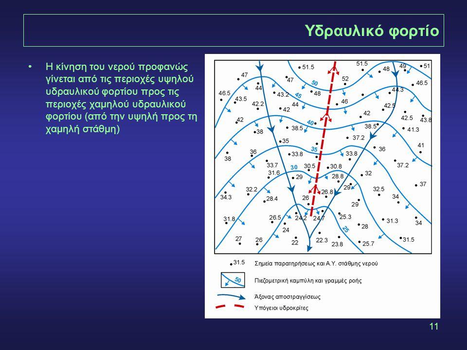 11 Υδραυλικό φορτίο •Η κίνηση του νερού προφανώς γίνεται από τις περιοχές υψηλού υδραυλικού φορτίου προς τις περιοχές χαμηλού υδραυλικού φορτίου (από