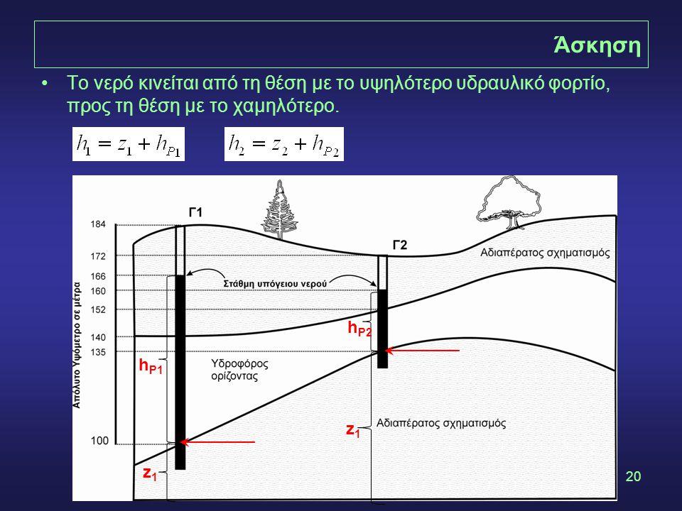20 Άσκηση •Το νερό κινείται από τη θέση με το υψηλότερο υδραυλικό φορτίο, προς τη θέση με το χαμηλότερο. h P1 z1z1 h P2 z1z1