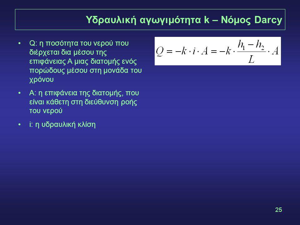 25 Υδραυλική αγωγιμότητα k – Νόμος Darcy •Q: η ποσότητα του νερού που διέρχεται δια μέσου της επιφάνειας Α μιας διατομής ενός πορώδους μέσου στη μονάδ