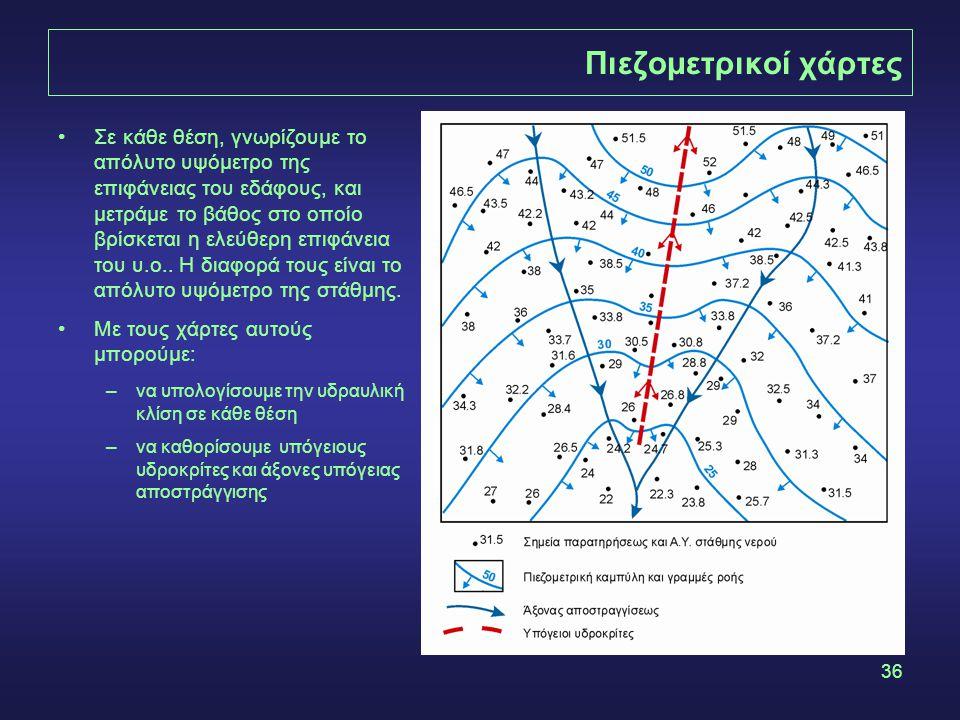 36 Πιεζομετρικοί χάρτες •Σε κάθε θέση, γνωρίζουμε το απόλυτο υψόμετρο της επιφάνειας του εδάφους, και μετράμε το βάθος στο οποίο βρίσκεται η ελεύθερη