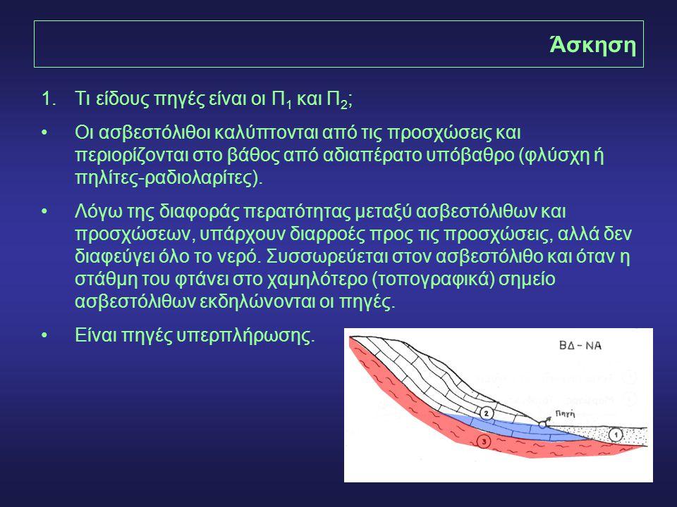 Άσκηση 1.Τι είδους πηγές είναι οι Π 1 και Π 2 ; •Οι ασβεστόλιθοι καλύπτονται από τις προσχώσεις και περιορίζονται στο βάθος από αδιαπέρατο υπόβαθρο (φ