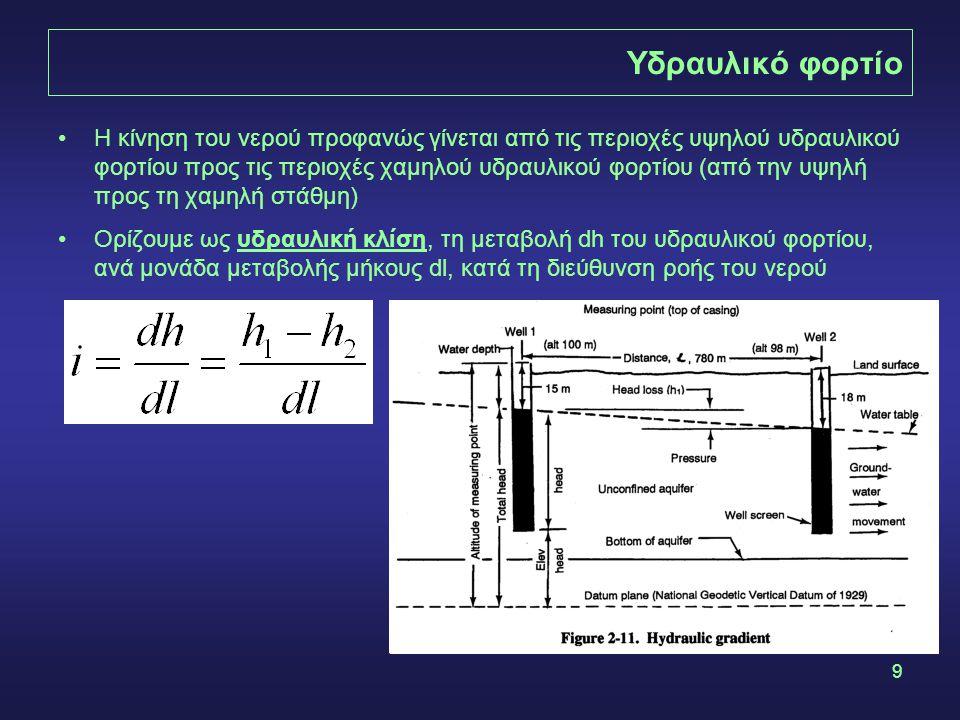 9 Υδραυλικό φορτίο •Η κίνηση του νερού προφανώς γίνεται από τις περιοχές υψηλού υδραυλικού φορτίου προς τις περιοχές χαμηλού υδραυλικού φορτίου (από τ