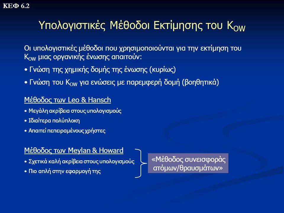 Υπολογιστικές Μέθοδοι Εκτίμησης του Κ OW Μέθοδος των Leo & Hansch • Μεγάλη ακρίβεια στους υπολογισμούς • Ιδιαίτερα πολύπλοκη • Απαιτεί πεπειραμένους χ