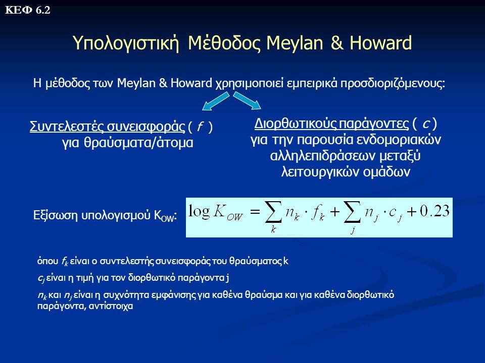 Υπολογιστική Μέθοδος Meylan & Howard Η μέθοδος των Meylan & Howard χρησιμοποιεί εμπειρικά προσδιοριζόμενους: Συντελεστές συνεισφοράς ( f ) για θραύσμα