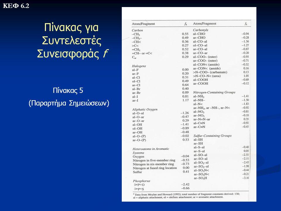 Πίνακας για Συντελεστές Συνεισφοράς f Πίνακας 5 (Παραρτήμα Σημειώσεων) ΚΕΦ 6.2