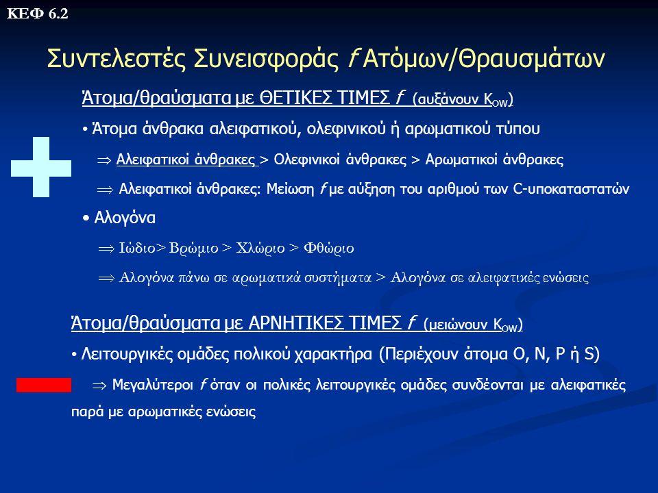 Συντελεστές Συνεισφοράς f Ατόμων/Θραυσμάτων Άτομα/θραύσματα με ΘΕΤΙΚΕΣ ΤΙΜΕΣ f (αυξάνουν K OW ) • Άτομα άνθρακα αλειφατικού, ολεφινικού ή αρωματικού τ