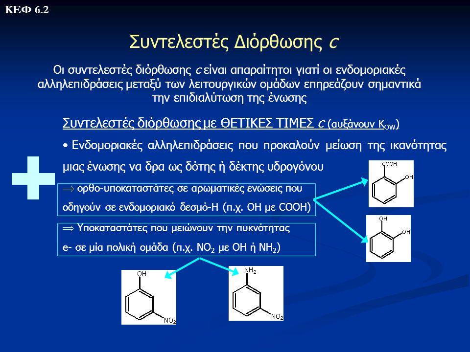 Συντελεστές Διόρθωσης c Συντελεστές διόρθωσης με ΘΕΤΙΚΕΣ ΤΙΜΕΣ c (αυξάνουν K OW ) • Ενδομοριακές αλληλεπιδράσεις που προκαλούν μείωση της ικανότητας μ