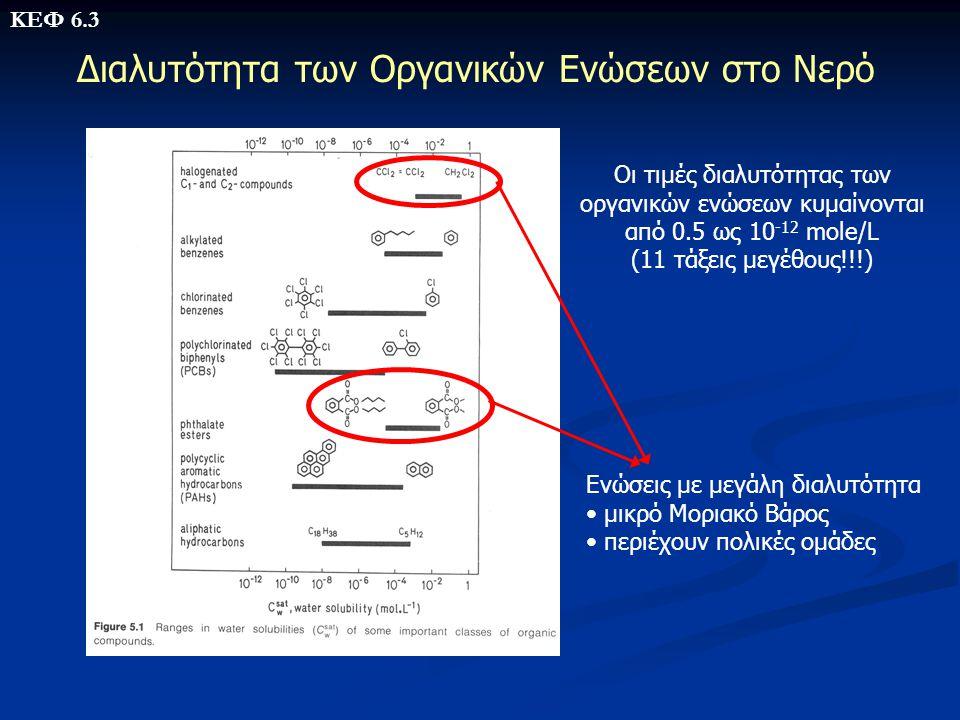 Διαλυτότητα των Οργανικών Ενώσεων στο Νερό ΚΕΦ 6.3 Ενώσεις με μεγάλη διαλυτότητα • μικρό Μοριακό Βάρος • περιέχουν πολικές ομάδες Οι τιμές διαλυτότητα