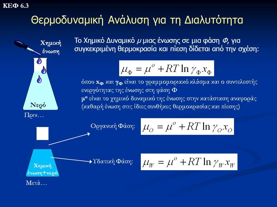 Θερμοδυναμική Ανάλυση για τη Διαλυτότητα ΚΕΦ 6.3 Νερό To Χημικό Δυναμικό μ μιας ένωσης σε μια φάση Φ, για συγκεκριμένη θερμοκρασία και πίεση δίδεται α