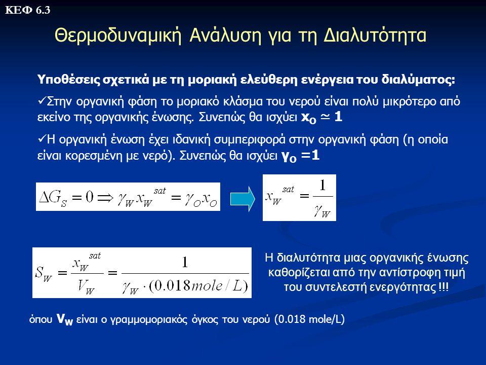 Θερμοδυναμική Ανάλυση για τη Διαλυτότητα Υποθέσεις σχετικά με τη μοριακή ελεύθερη ενέργεια του διαλύματος:  Στην οργανική φάση το μοριακό κλάσμα του