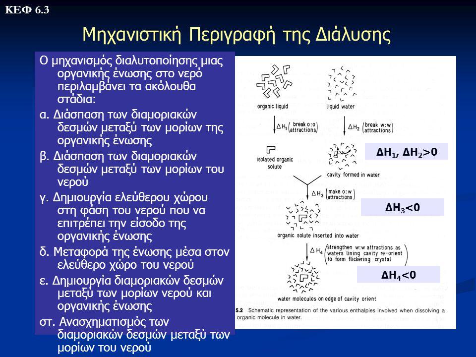 Μηχανιστική Περιγραφή της Διάλυσης Ο μηχανισμός διαλυτοποίησης μιας οργανικής ένωσης στο νερό περιλαμβάνει τα ακόλουθα στάδια: α. Διάσπαση των διαμορι