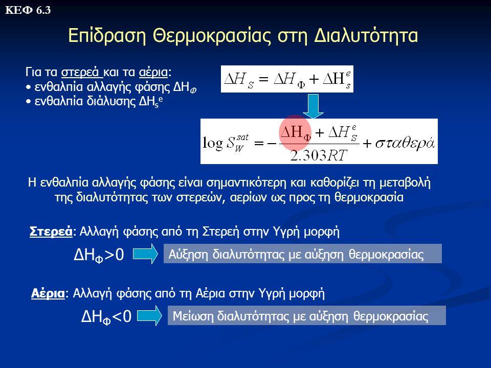 Επίδραση Θερμοκρασίας στη Διαλυτότητα Για τα στερεά και τα αέρια: • ενθαλπία αλλαγής φάσης ΔΗ Φ • ενθαλπία διάλυσης ΔΗ s e Στερεά: Αλλαγή φάσης από τη