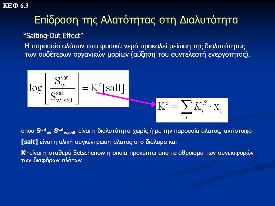 Επίδραση της Αλατότητας στη Διαλυτότητα Η παρουσία αλάτων στα φυσικά νερά προκαλεί μείωση της διαλυτότητας των ουδέτερων οργανικών μορίων (αύξηση του